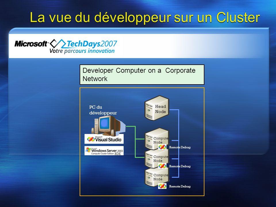 Developer Computer on a Corporate Network Head Node Compute Node PC du développeur Remote Debug SDK Remote Debug