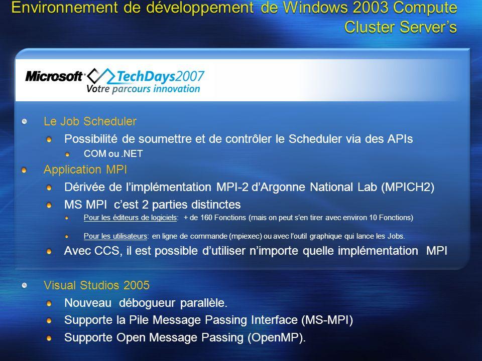 Le Job Scheduler Possibilité de soumettre et de contrôler le Scheduler via des APIs COM ou.NET Application MPI Dérivée de limplémentation MPI-2 dArgon
