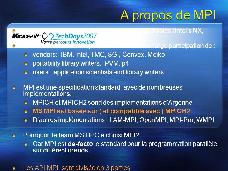 Les systèmes de départ HPC nétaient pas portables (Intels NX, IBMs EUI, etc) Le Forum MPI à vue le jour en 1992 avec une large participation de : vend