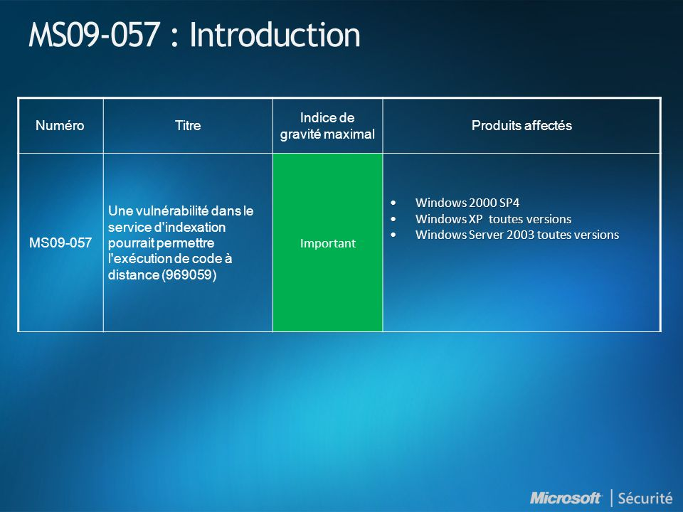 MS09-057 : Introduction NuméroTitre Indice de gravité maximal Produits affectés MS09-057 Une vulnérabilité dans le service d'indexation pourrait perme