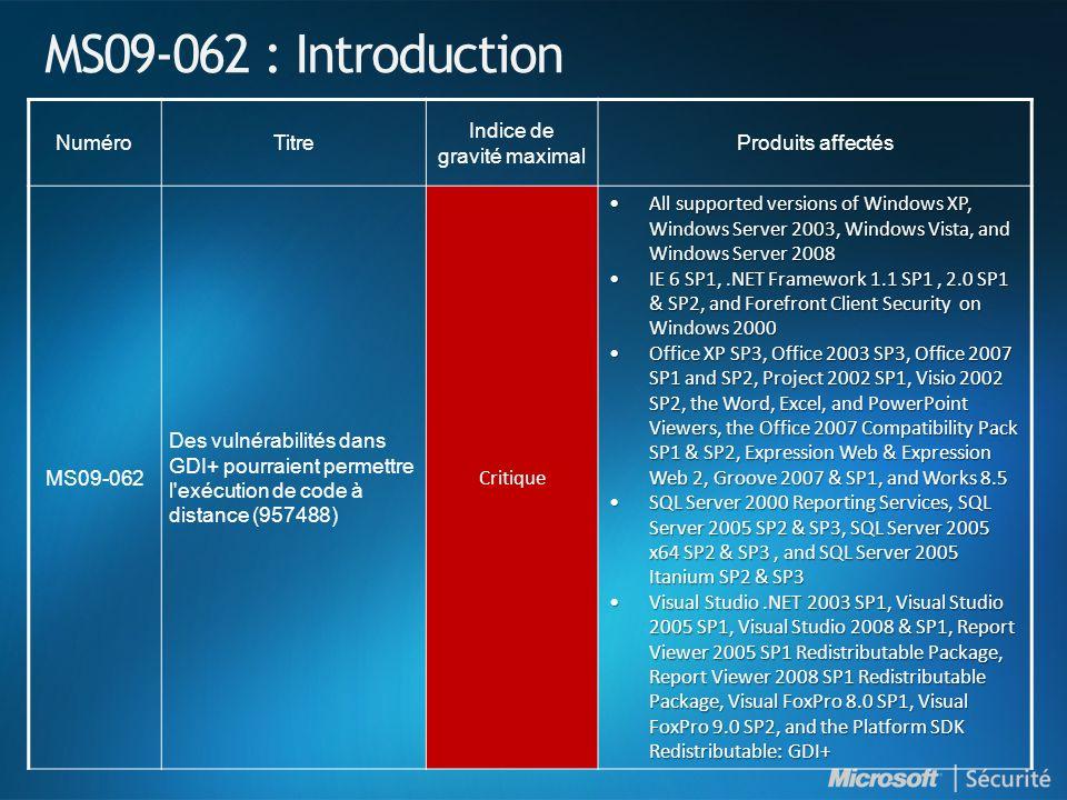 MS09-062 : Introduction NuméroTitre Indice de gravité maximal Produits affectés MS09-062 Des vulnérabilités dans GDI+ pourraient permettre l'exécution