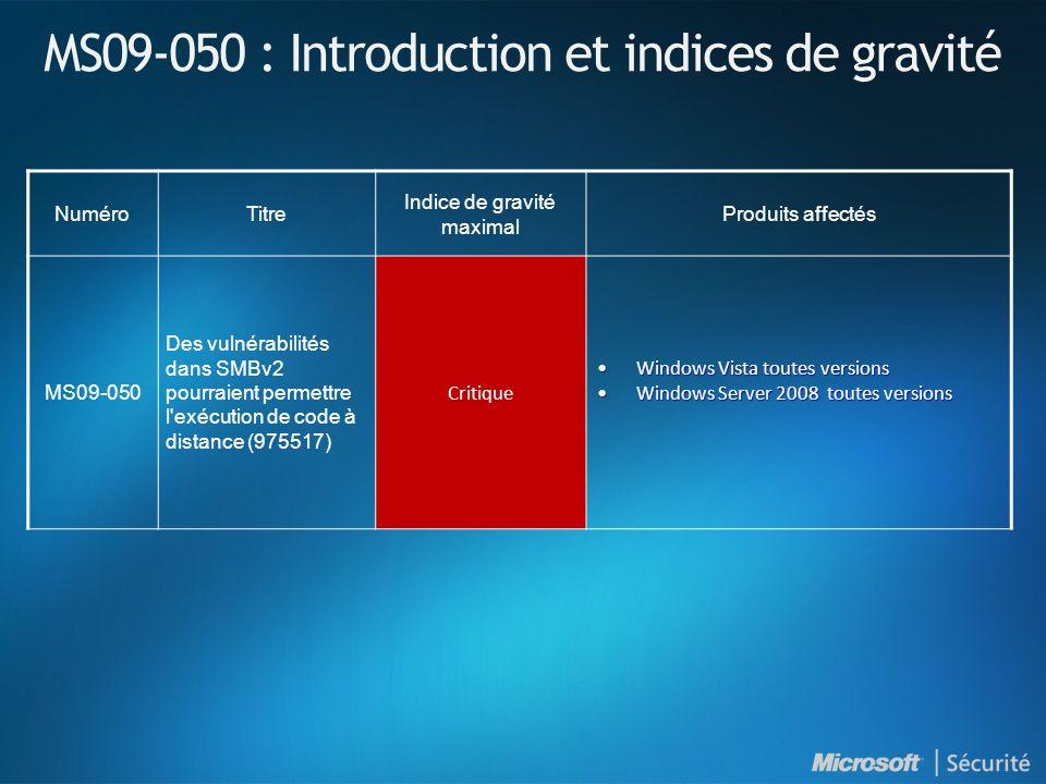 MS09-050 : Introduction et indices de gravité NuméroTitre Indice de gravité maximal Produits affectés MS09-050 Des vulnérabilités dans SMBv2 pourraien