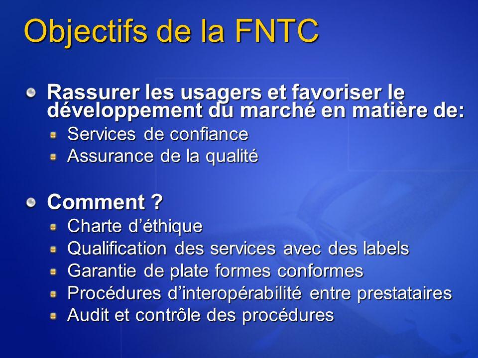 Objectifs de la FNTC Rassurer les usagers et favoriser le développement du marché en matière de: Services de confiance Assurance de la qualité Comment .