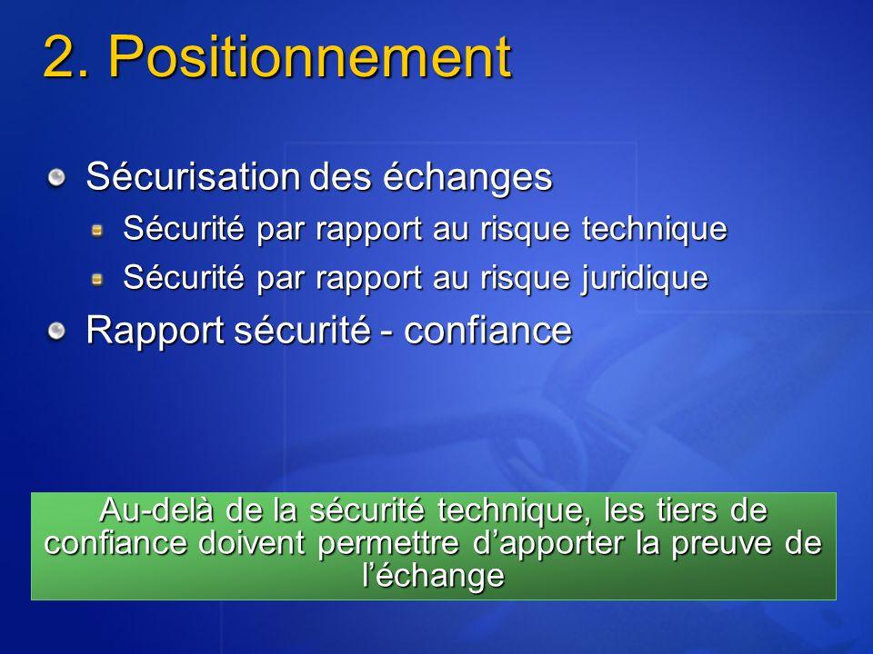 2. Positionnement Sécurisation des échanges Sécurité par rapport au risque technique Sécurité par rapport au risque juridique Rapport sécurité - confi