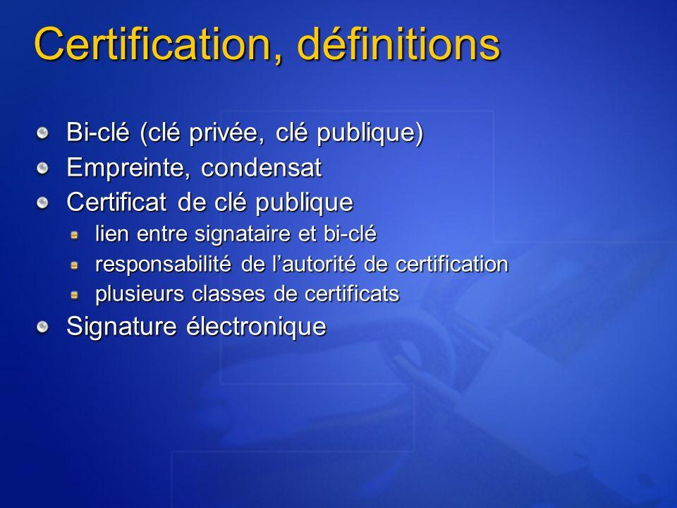 Certification, définitions Bi-clé (clé privée, clé publique) Empreinte, condensat Certificat de clé publique lien entre signataire et bi-clé responsabilité de lautorité de certification plusieurs classes de certificats Signature électronique