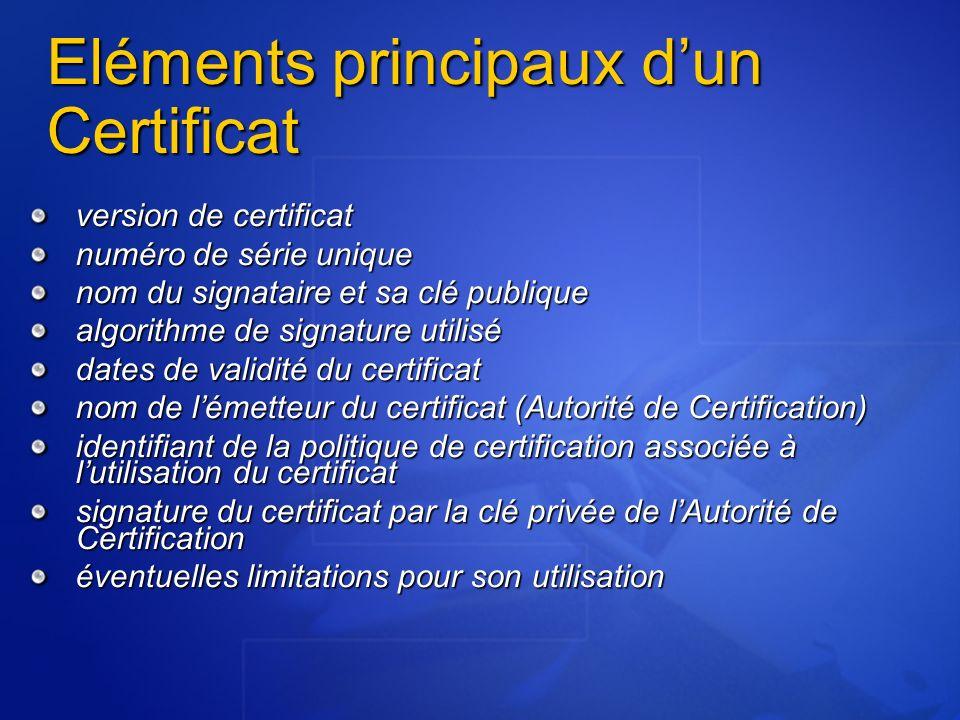 Eléments principaux dun Certificat version de certificat numéro de série unique nom du signataire et sa clé publique algorithme de signature utilisé dates de validité du certificat nom de lémetteur du certificat (Autorité de Certification) identifiant de la politique de certification associée à lutilisation du certificat signature du certificat par la clé privée de lAutorité de Certification éventuelles limitations pour son utilisation