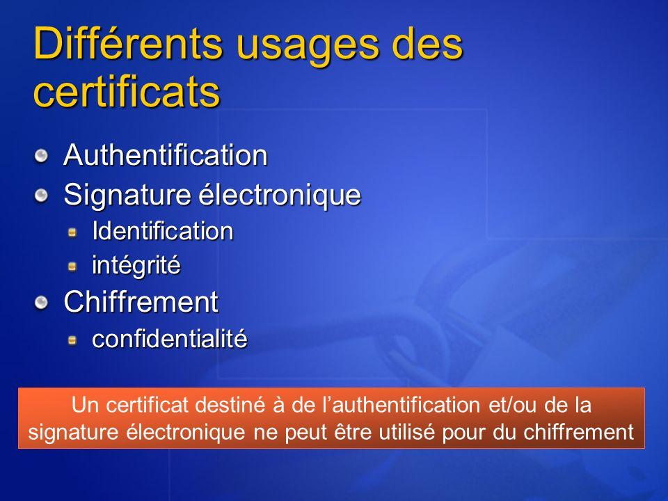 Différents usages des certificats Authentification Signature électronique IdentificationintégritéChiffrementconfidentialité Un certificat destiné à de lauthentification et/ou de la signature électronique ne peut être utilisé pour du chiffrement