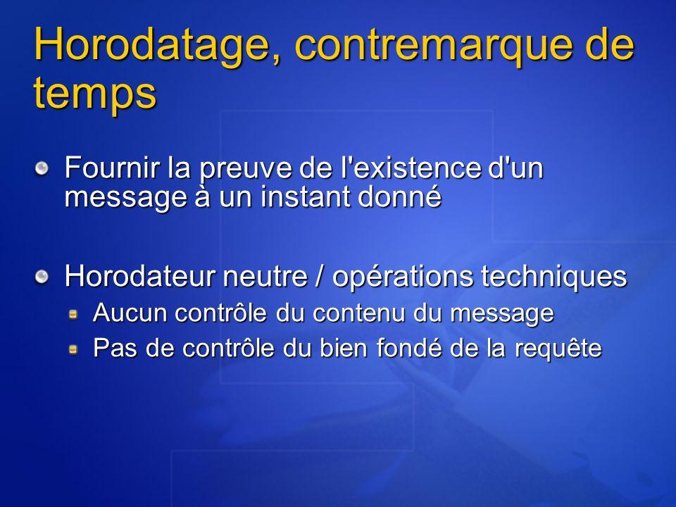 Horodatage, contremarque de temps Fournir la preuve de l existence d un message à un instant donné Horodateur neutre / opérations techniques Aucun contrôle du contenu du message Pas de contrôle du bien fondé de la requête