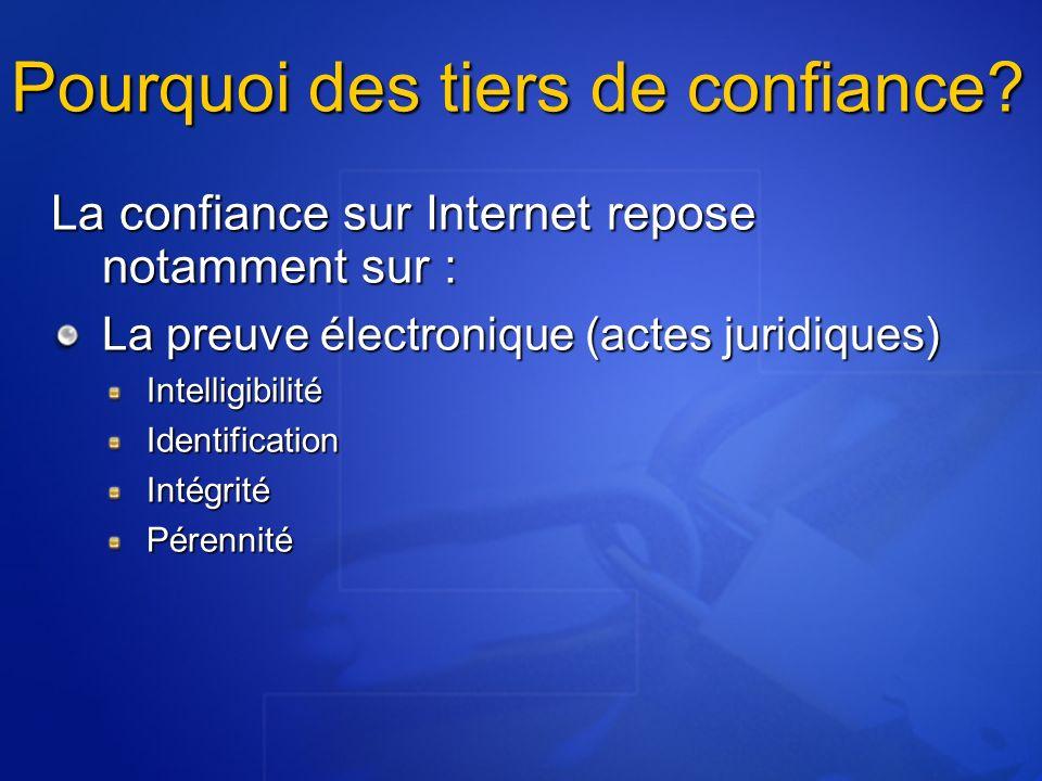 La confiance sur Internet repose notamment sur : La preuve électronique (actes juridiques) IntelligibilitéIdentificationIntégritéPérennité Pourquoi des tiers de confiance?