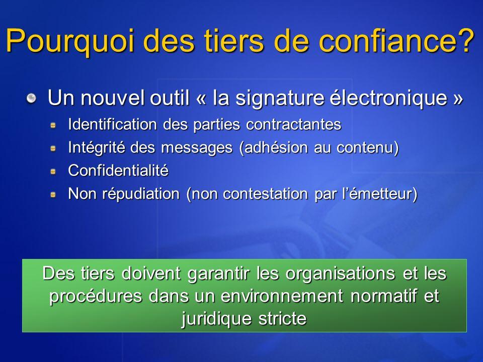 Un nouvel outil « la signature électronique » Identification des parties contractantes Intégrité des messages (adhésion au contenu) Confidentialité Non répudiation (non contestation par lémetteur) Pourquoi des tiers de confiance.