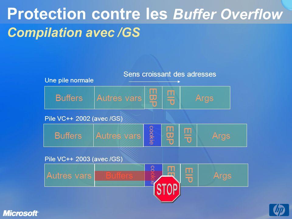 Protection contre les Buffer Overflow Compilation avec /GS Sens croissant des adresses BuffersAutres vars EBP EIP Args Une pile normale BuffersAutres vars EBP EIP Args cookie Pile VC++ 2002 (avec /GS) BuffersAutres vars EBP EIP Args cookie Pile VC++ 2003 (avec /GS)