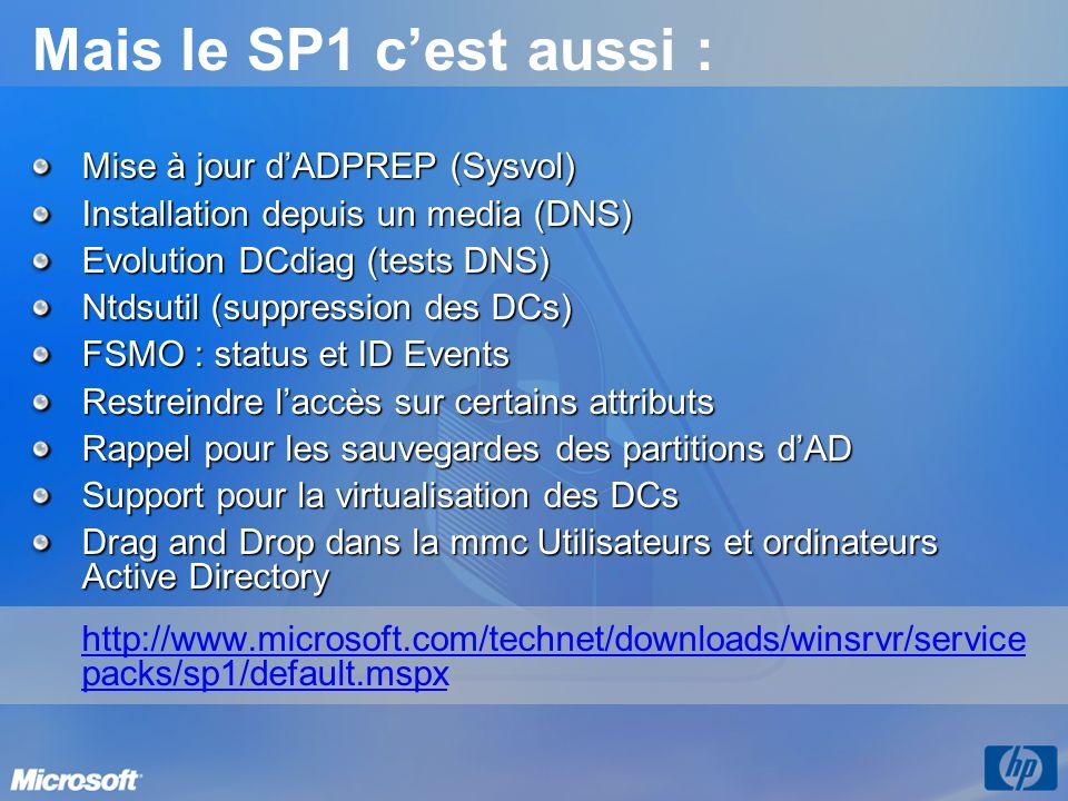 Mais le SP1 cest aussi : Mise à jour dADPREP (Sysvol) Installation depuis un media (DNS) Evolution DCdiag (tests DNS) Ntdsutil (suppression des DCs) FSMO : status et ID Events Restreindre laccès sur certains attributs Rappel pour les sauvegardes des partitions dAD Support pour la virtualisation des DCs Drag and Drop dans la mmc Utilisateurs et ordinateurs Active Directory http://www.microsoft.com/technet/downloads/winsrvr/service packs/sp1/default.mspx