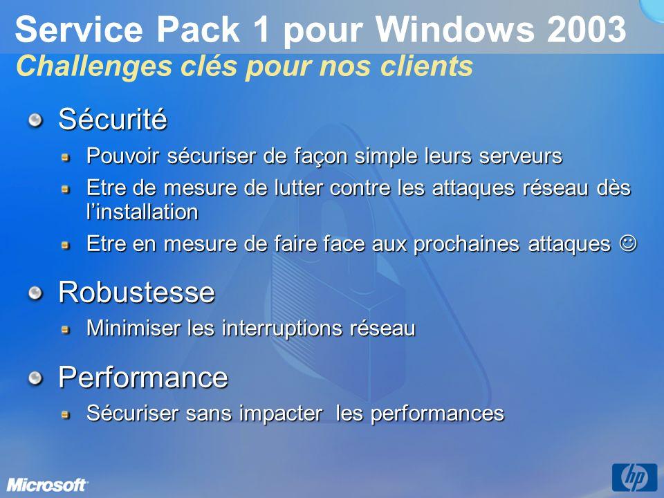 Service Pack 1 pour Windows 2003 Challenges clés pour nos clients Sécurité Pouvoir sécuriser de façon simple leurs serveurs Etre de mesure de lutter contre les attaques réseau dès linstallation Etre en mesure de faire face aux prochaines attaques Etre en mesure de faire face aux prochaines attaques Robustesse Minimiser les interruptions réseau Performance Sécuriser sans impacter les performances