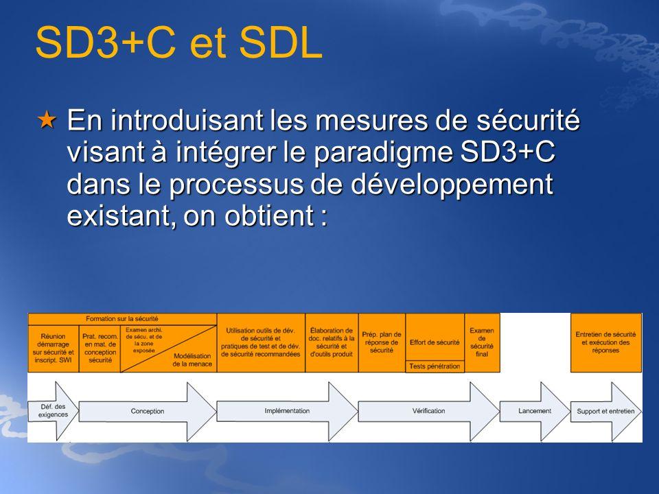 SD3+C et SDL En introduisant les mesures de sécurité visant à intégrer le paradigme SD3+C dans le processus de développement existant, on obtient : En