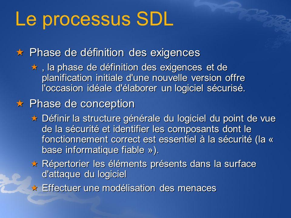 Le processus SDL Phase de définition des exigences Phase de définition des exigences, la phase de définition des exigences et de planification initial