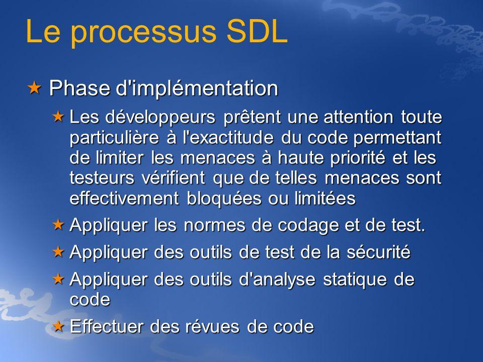 Le processus SDL Phase d'implémentation Phase d'implémentation Les développeurs prêtent une attention toute particulière à l'exactitude du code permet