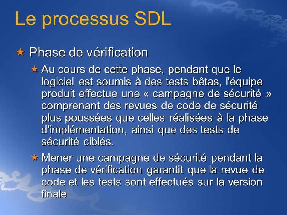 Le processus SDL Phase de vérification Phase de vérification Au cours de cette phase, pendant que le logiciel est soumis à des tests bêtas, l'équipe p