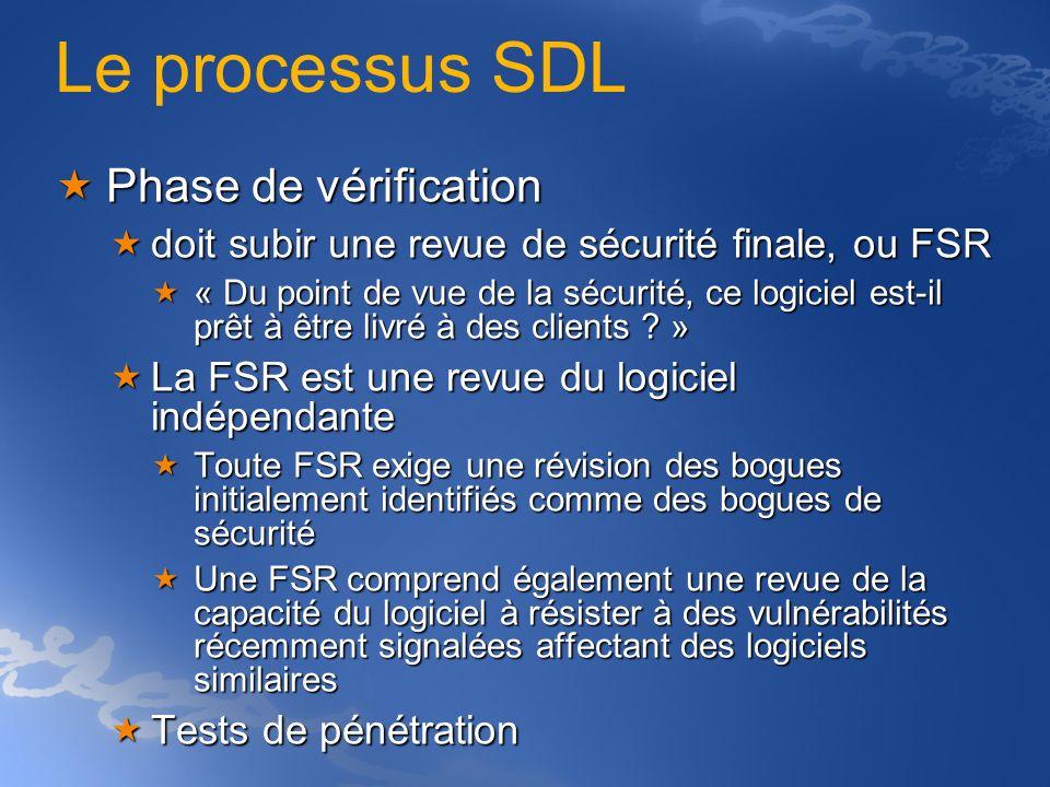 Le processus SDL Phase de vérification Phase de vérification doit subir une revue de sécurité finale, ou FSR doit subir une revue de sécurité finale,