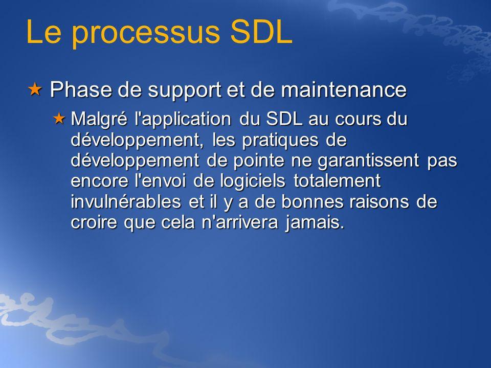 Le processus SDL Phase de support et de maintenance Phase de support et de maintenance Malgré l'application du SDL au cours du développement, les prat
