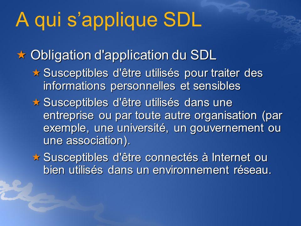 A qui sapplique SDL Obligation d'application du SDL Obligation d'application du SDL Susceptibles d'être utilisés pour traiter des informations personn
