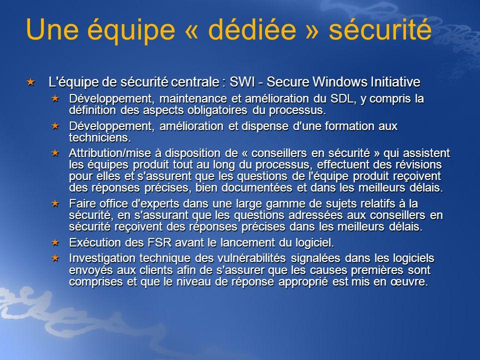 Une équipe « dédiée » sécurité L'équipe de sécurité centrale : SWI - Secure Windows Initiative L'équipe de sécurité centrale : SWI - Secure Windows In