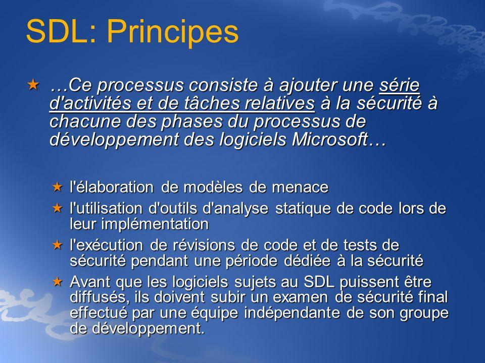 SDL: Principes …Ce processus consiste à ajouter une série d'activités et de tâches relatives à la sécurité à chacune des phases du processus de dévelo