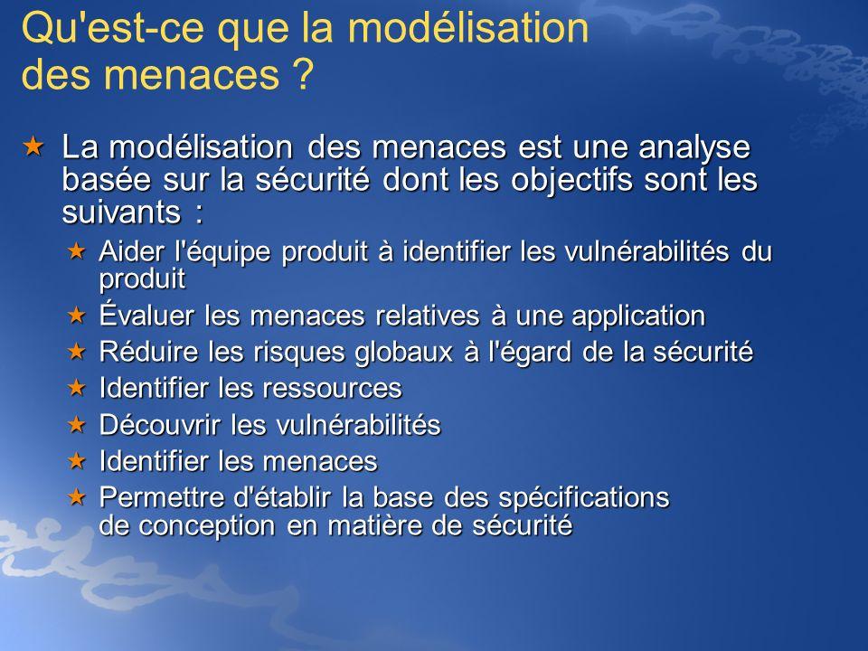 Qu'est-ce que la modélisation des menaces ? La modélisation des menaces est une analyse basée sur la sécurité dont les objectifs sont les suivants : L
