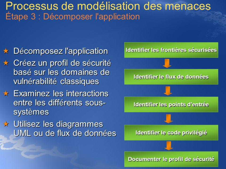 Processus de modélisation des menaces Étape 3 : Décomposer l'application D é composez l'application D é composez l'application Cr é ez un profil de s