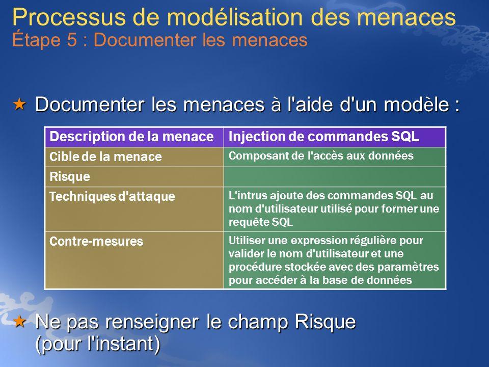 Processus de modélisation des menaces Étape 5 : Documenter les menaces Documenter les menaces à l'aide d'un mod è le : Documenter les menaces à l'aide