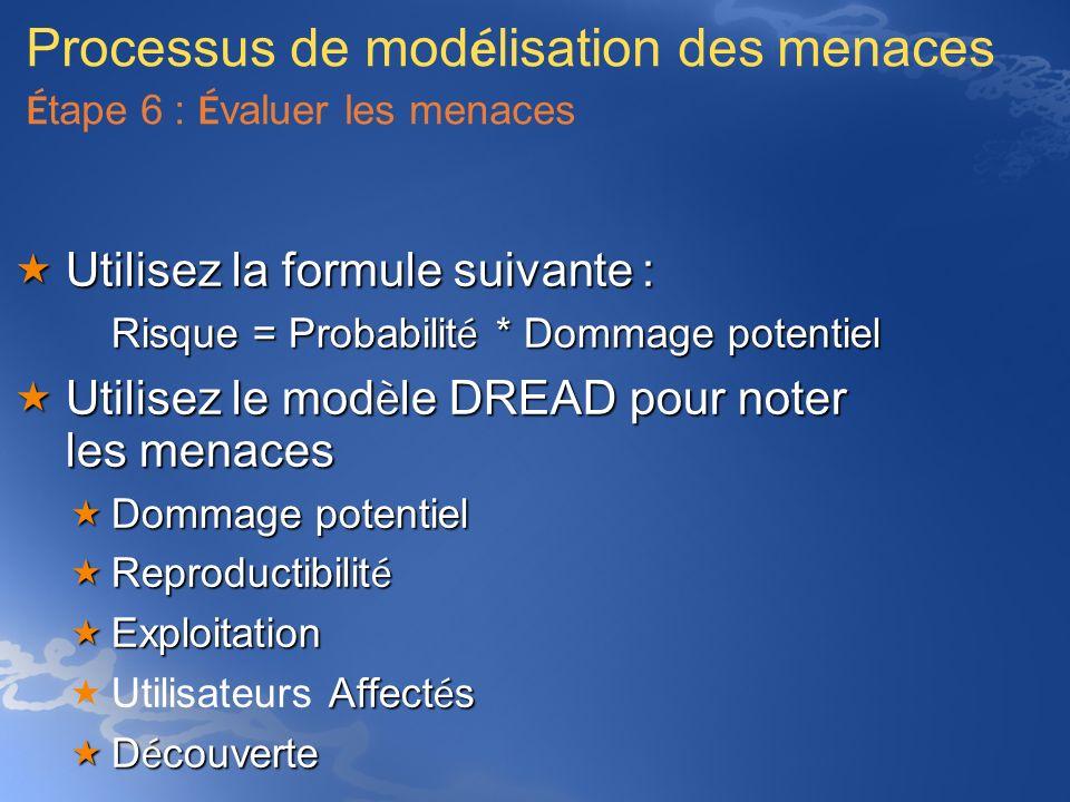 Processus de mod é lisation des menaces É tape 6 : É valuer les menaces Utilisez la formule suivante : Utilisez la formule suivante : Risque = Probabi