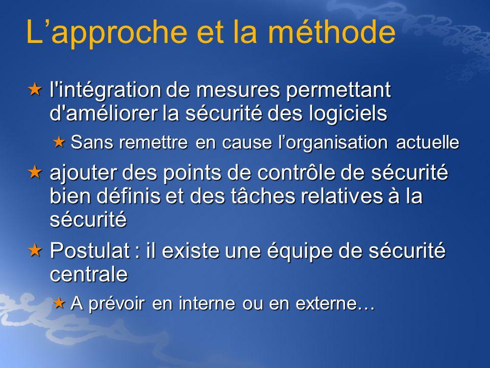 Le processus SDL Phase de vérification Phase de vérification doit subir une revue de sécurité finale, ou FSR doit subir une revue de sécurité finale, ou FSR « Du point de vue de la sécurité, ce logiciel est-il prêt à être livré à des clients .
