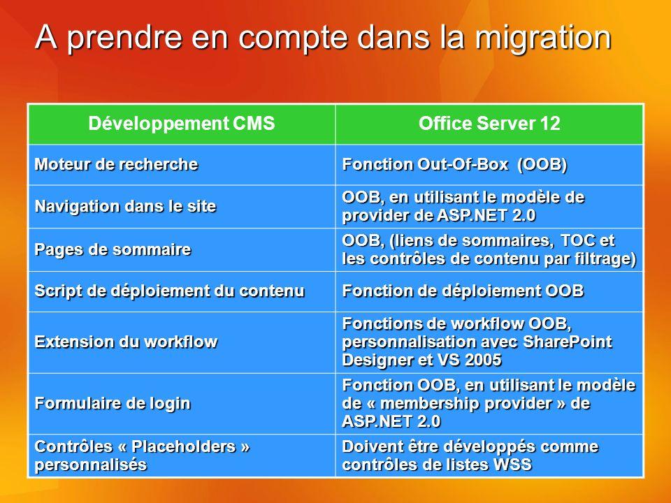 A prendre en compte dans la migration Développement CMSOffice Server 12 Moteur de recherche Fonction Out-Of-Box (OOB) Navigation dans le site OOB, en utilisant le modèle de provider de ASP.NET 2.0 Pages de sommaire OOB, (liens de sommaires, TOC et les contrôles de contenu par filtrage) Script de déploiement du contenu Fonction de déploiement OOB Extension du workflow Fonctions de workflow OOB, personnalisation avec SharePoint Designer et VS 2005 Formulaire de login Fonction OOB, en utilisant le modèle de « membership provider » de ASP.NET 2.0 Contrôles « Placeholders » personnalisés Doivent être développés comme contrôles de listes WSS