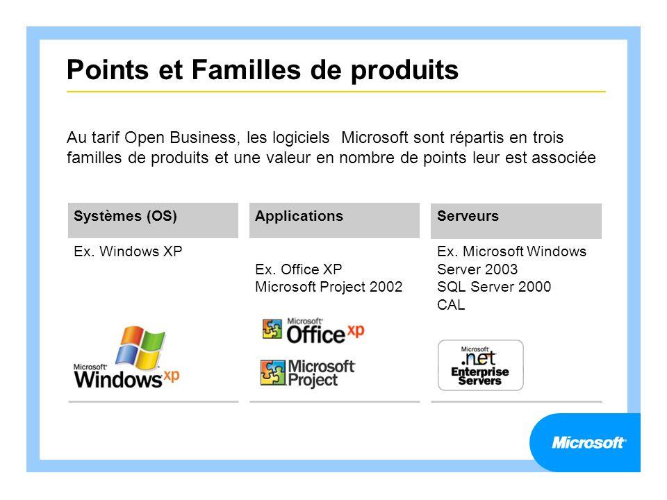 Points et Familles de produits Au tarif Open Business, les logiciels Microsoft sont répartis en trois familles de produits et une valeur en nombre de