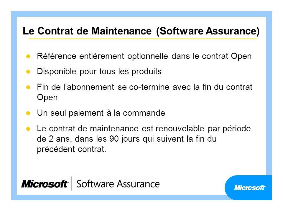 Le Contrat de Maintenance (Software Assurance) Référence entièrement optionnelle dans le contrat Open Disponible pour tous les produits Fin de labonne