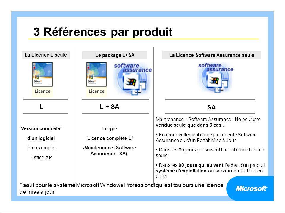 3 Références par produit Le package L+SA La Licence L seule La Licence Software Assurance seule L + SA Intègre -Licence complète L* -Maintenance (Soft