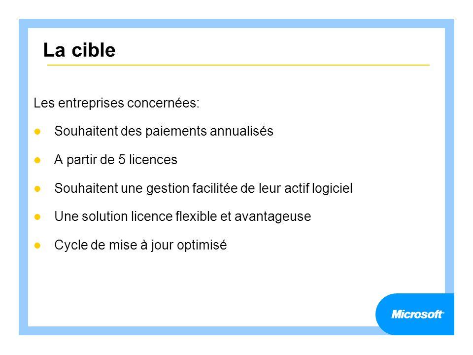 La cible Les entreprises concernées: Souhaitent des paiements annualisés A partir de 5 licences Souhaitent une gestion facilitée de leur actif logicie