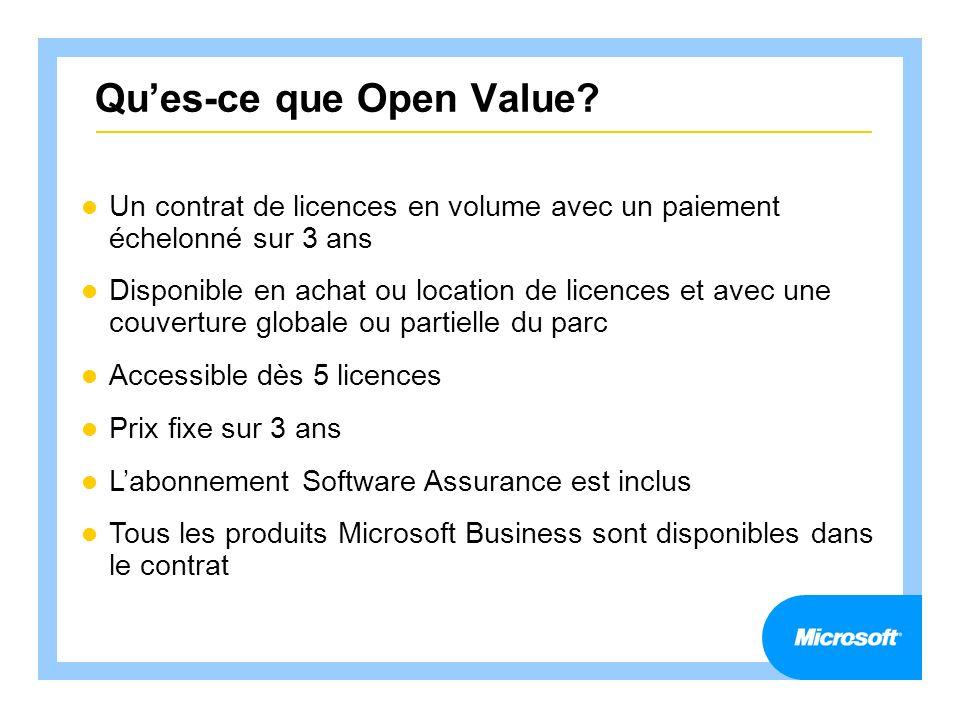 Ques-ce que Open Value? Un contrat de licences en volume avec un paiement échelonné sur 3 ans Disponible en achat ou location de licences et avec une
