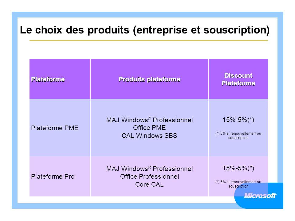 Le choix des produits (entreprise et souscription) Plateforme Produits plateforme Discount Plateforme Plateforme PME MAJ Windows ® Professionnel Offic