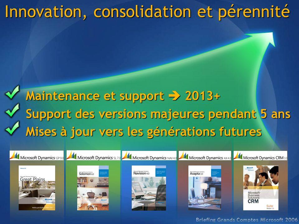 Innovation, consolidation et pérennité Maintenance et support 2013+ Support des versions majeures pendant 5 ans Mises à jour vers les générations futu
