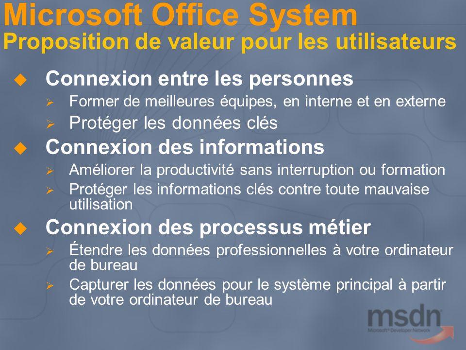 Applications bureautiques Microsoft Office Serveurs Microsoft Office Services en ligne Microsoft Office … Microsoft Office System Applications, serveurs et services Microsoft Office 2003 Project Server Test Office Marketplace Volet de recherche