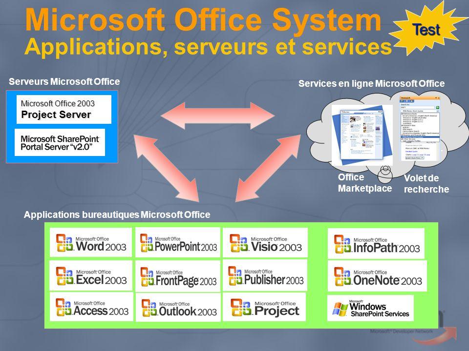 Pris en charge dans Word & Excel Volet Office programmable Document avec une structure XML Scénario : note de frais Axes de développement Documents dynamiques