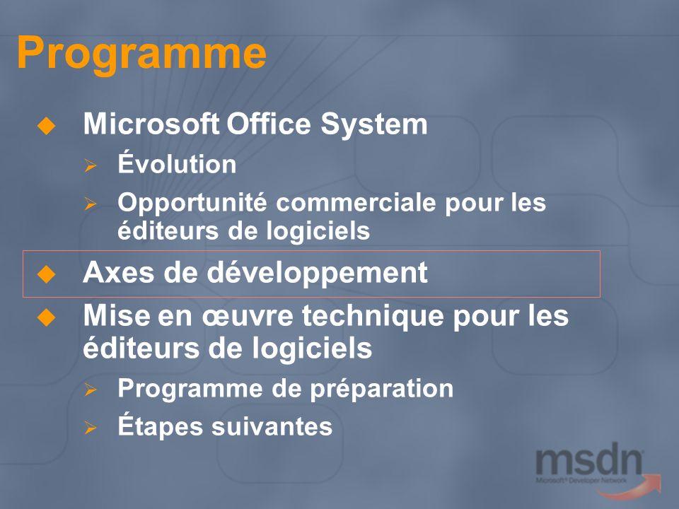 Prise en charge intégrée du langage XML et des services Web Microsoft Office InfoPath 2003 Documents dynamiques Volet de recherche et de référence SharePoint Balises actives V2 Axes de développement Technologies clés dans Office 2003