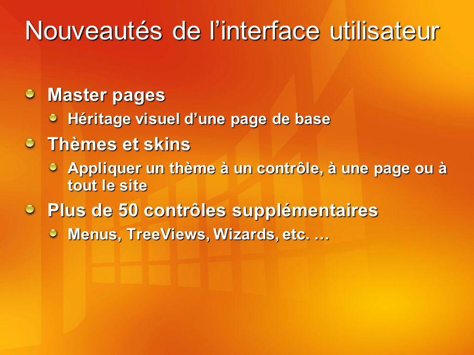 Nouveautés de linterface utilisateur Master pages Héritage visuel dune page de base Thèmes et skins Appliquer un thème à un contrôle, à une page ou à tout le site Plus de 50 contrôles supplémentaires Menus, TreeViews, Wizards, etc.