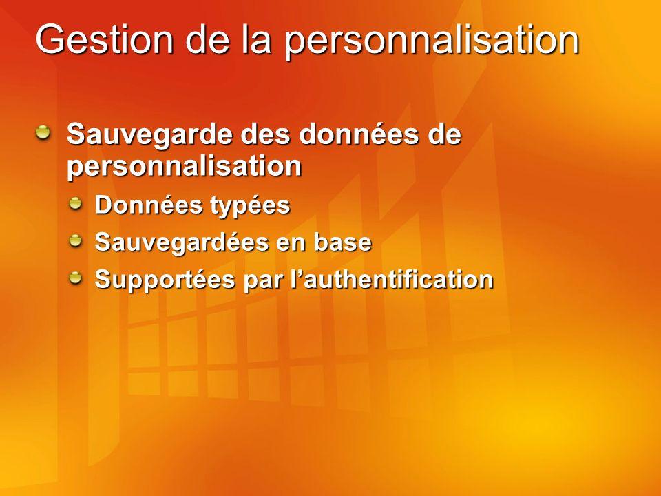 Gestion de la personnalisation Sauvegarde des données de personnalisation Données typées Sauvegardées en base Supportées par lauthentification