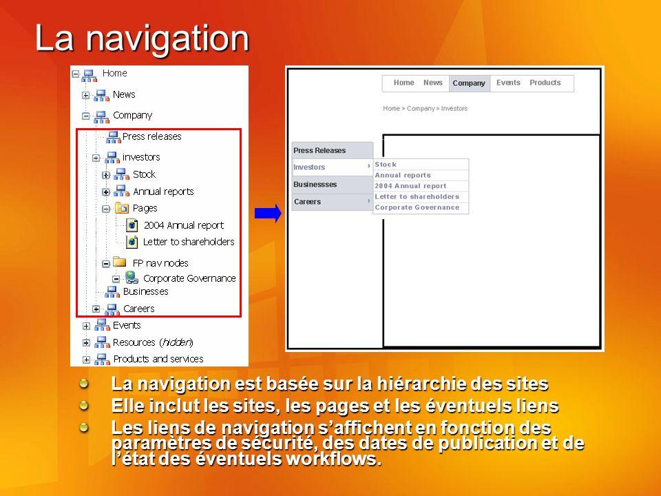 La navigation La navigation est basée sur la hiérarchie des sites Elle inclut les sites, les pages et les éventuels liens Les liens de navigation saffichent en fonction des paramètres de sécurité, des dates de publication et de létat des éventuels workflows.