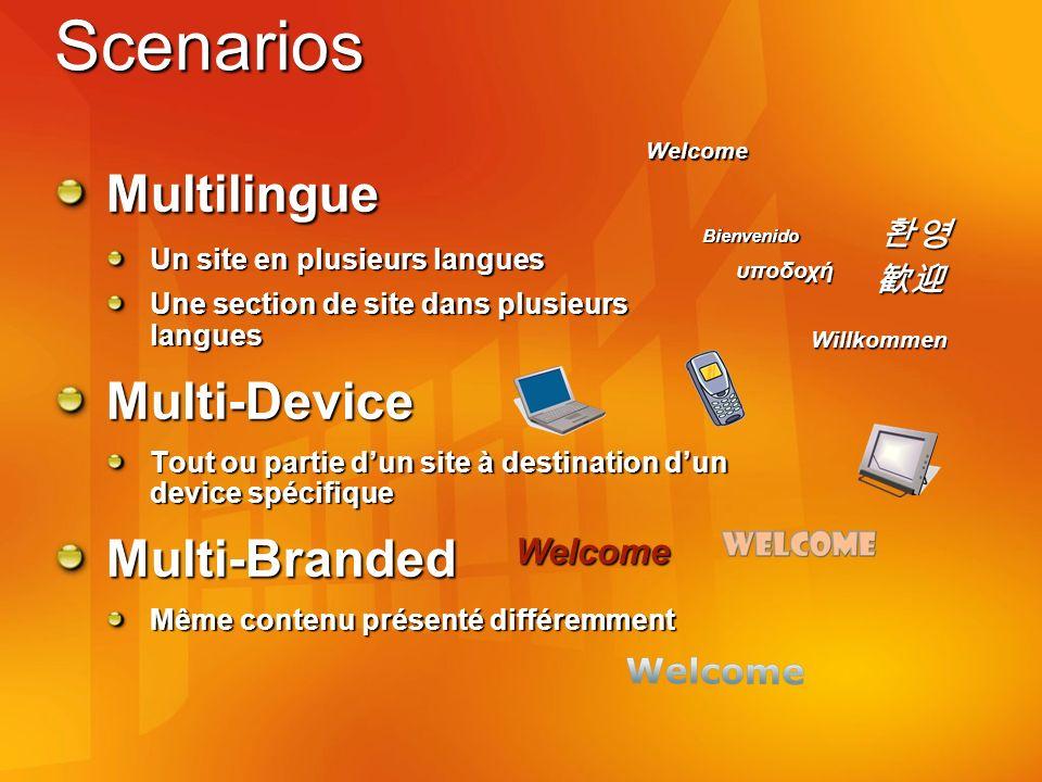 Scenarios Multilingue Un site en plusieurs langues Une section de site dans plusieurs langues Multi-Device Tout ou partie dun site à destination dun device spécifique Multi-Branded Même contenu présenté différemment Welcome Bienvenido υποδοχή Welcome Willkommen