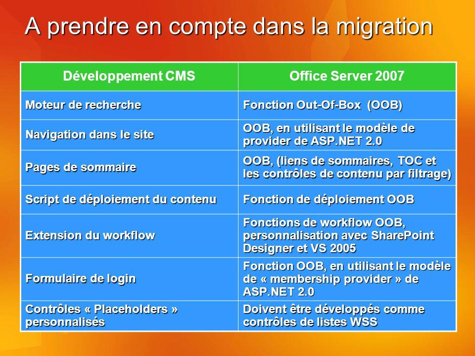 A prendre en compte dans la migration Développement CMSOffice Server 2007 Moteur de recherche Fonction Out-Of-Box (OOB) Navigation dans le site OOB, en utilisant le modèle de provider de ASP.NET 2.0 Pages de sommaire OOB, (liens de sommaires, TOC et les contrôles de contenu par filtrage) Script de déploiement du contenu Fonction de déploiement OOB Extension du workflow Fonctions de workflow OOB, personnalisation avec SharePoint Designer et VS 2005 Formulaire de login Fonction OOB, en utilisant le modèle de « membership provider » de ASP.NET 2.0 Contrôles « Placeholders » personnalisés Doivent être développés comme contrôles de listes WSS