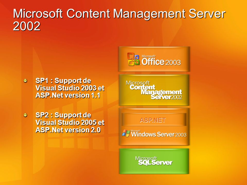 Microsoft Content Management Server 2002 ASP.NET SP1 : Support de Visual Studio 2003 et ASP.Net version 1.1 SP2 : Support de Visual Studio 2005 et ASP.Net version 2.0