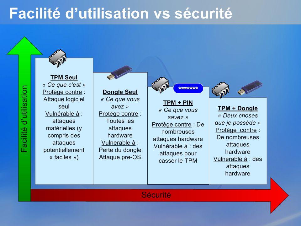 Facilité dutilisation vs sécurité*******