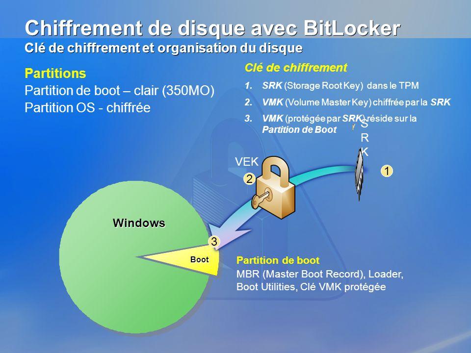 Chiffrement de disque avec BitLocker Clé de chiffrement et organisation du disque Boot Partitions Partition de boot – clair (350MO) Partition OS - chi